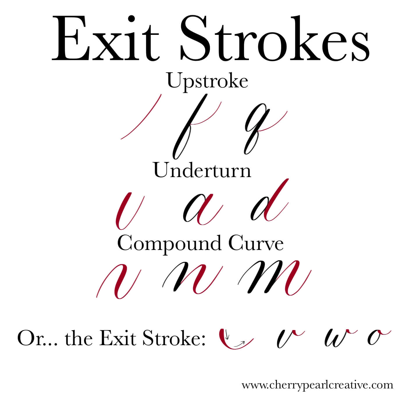 Exit Strokes for Brush Calligraphy