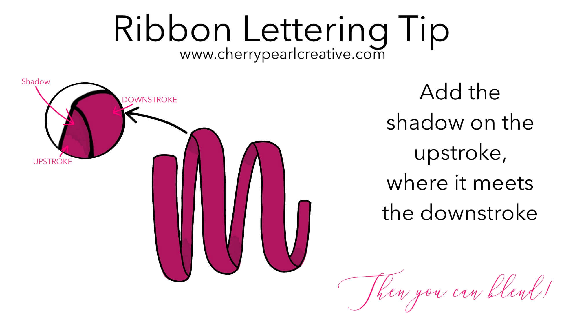 Shading the letter for Ribbon Hand Lettering Font