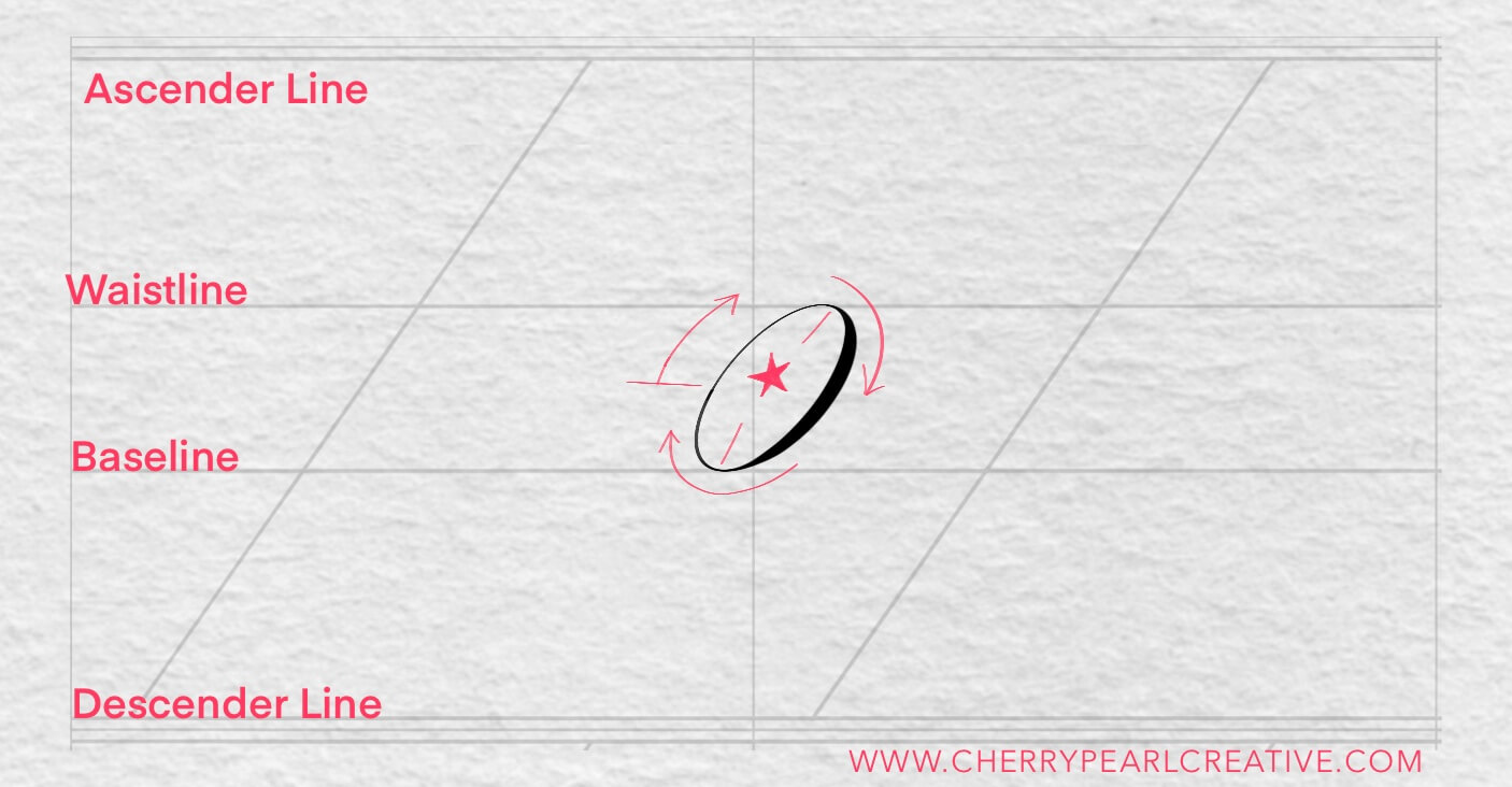 The Reverse Oval - Basic Calligraphy Strokes
