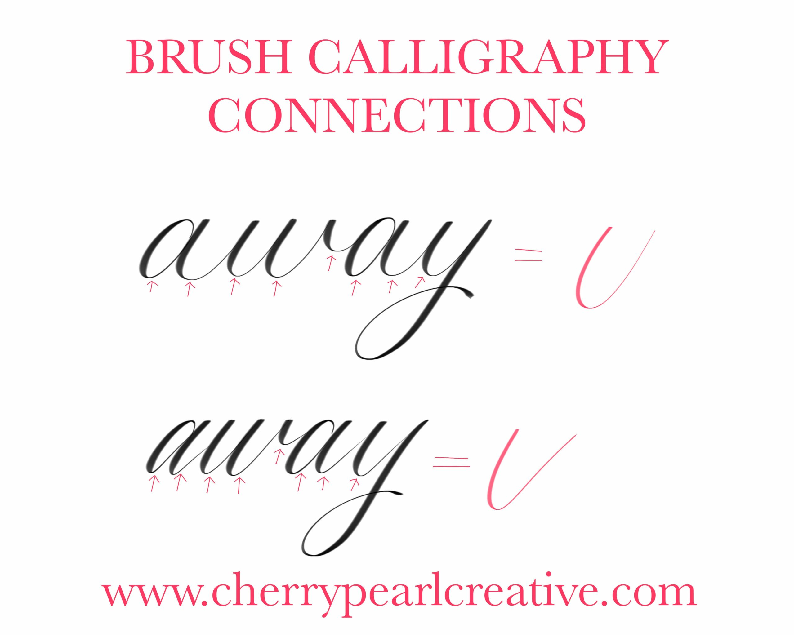 Learn Your Calligraphy Style Connections